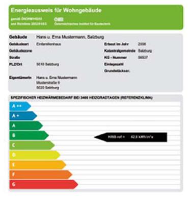 energieausweis_b